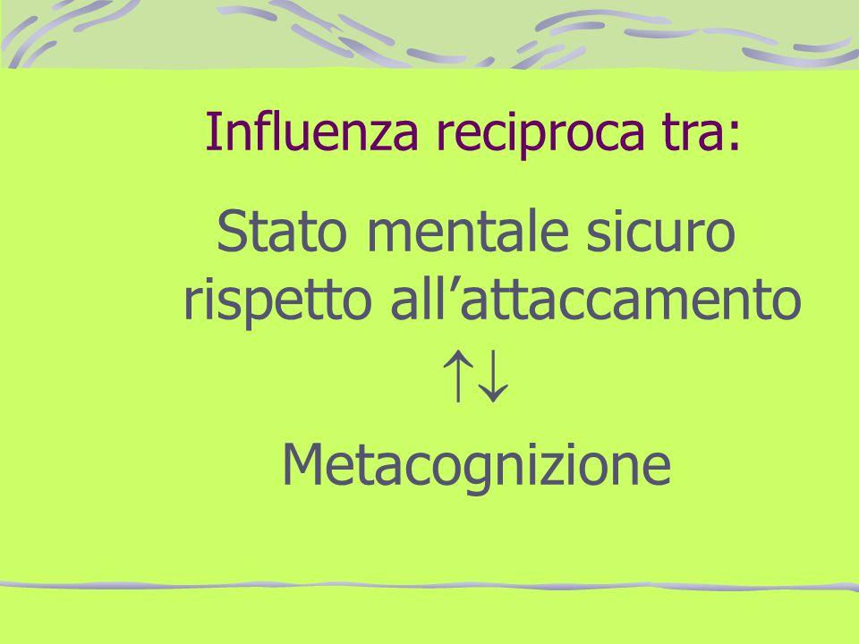 Influenza reciproca tra: Stato mentale sicuro rispetto allattaccamento Metacognizione