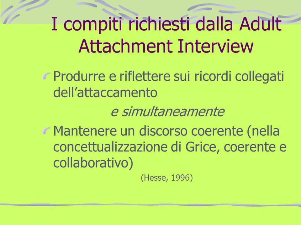 I compiti richiesti dalla Adult Attachment Interview Produrre e riflettere sui ricordi collegati dellattaccamento e simultaneamente Mantenere un disco