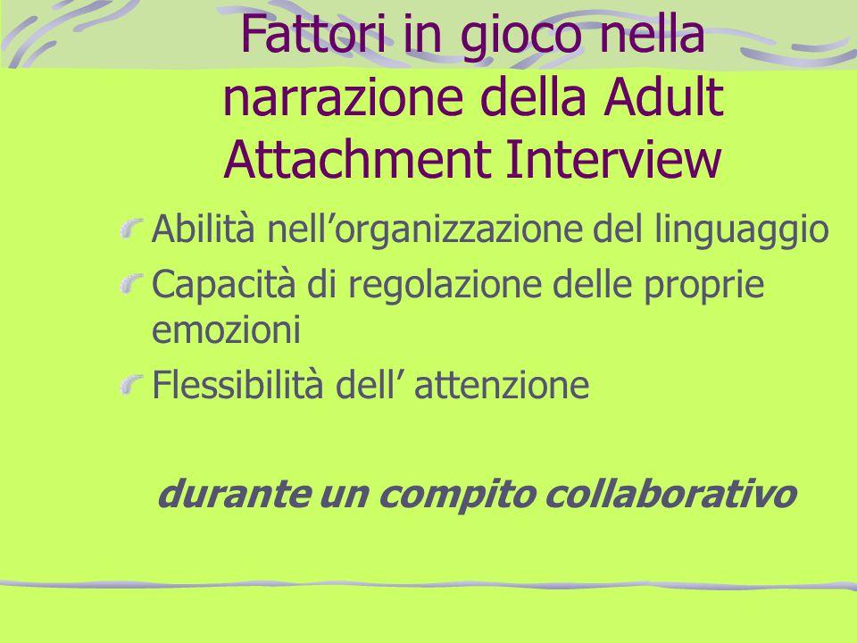 Fattori in gioco nella narrazione della Adult Attachment Interview Abilità nellorganizzazione del linguaggio Capacità di regolazione delle proprie emo