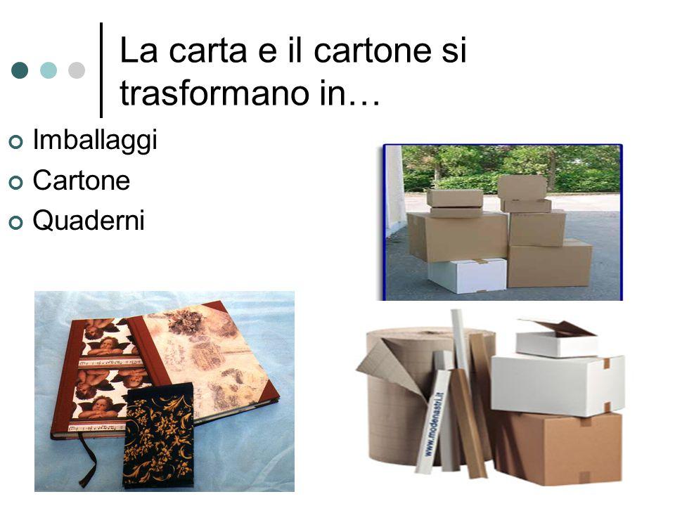 La carta e il cartone si trasformano in… Imballaggi Cartone Quaderni
