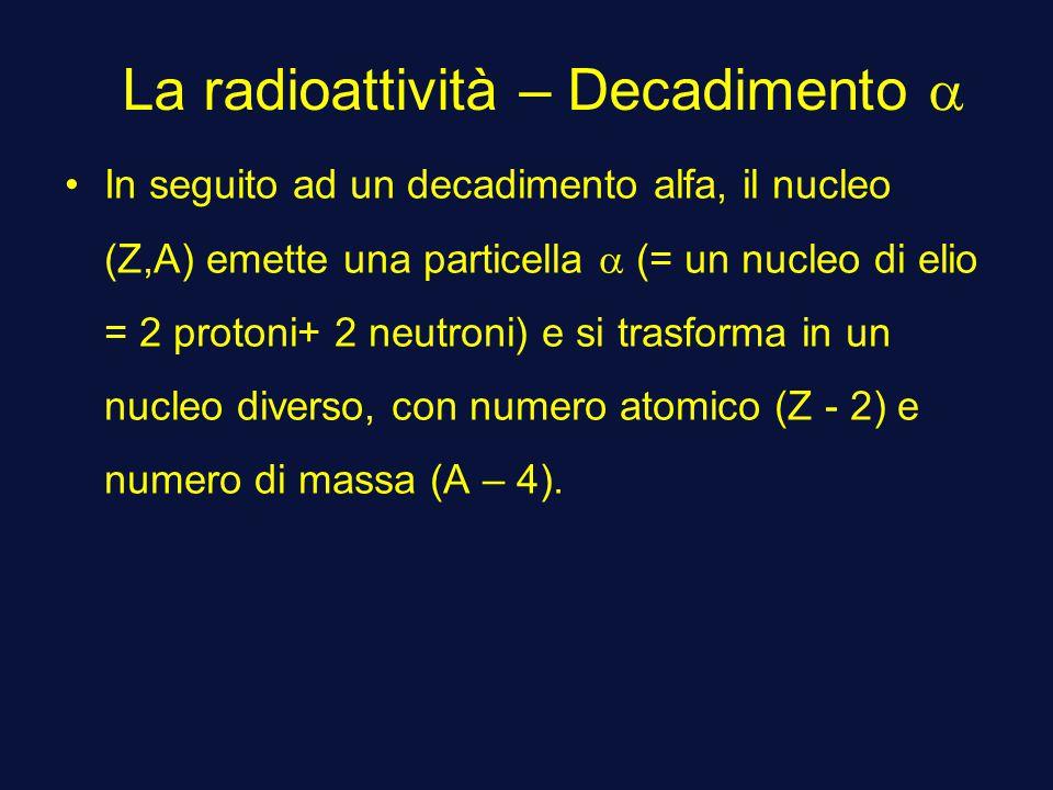 La radioattività – Decadimento In seguito ad un decadimento alfa, il nucleo (Z,A) emette una particella (= un nucleo di elio = 2 protoni+ 2 neutroni)