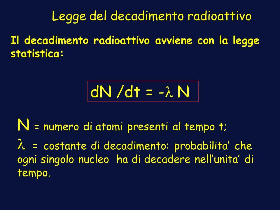 Legge del decadimento radioattivo N = numero di atomi presenti al tempo t; = costante di decadimento: probabilita che ogni singolo nucleo ha di decadere nellunita di tempo.