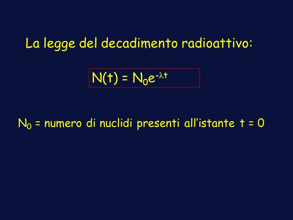 N 0 = numero di nuclidi presenti allistante t = 0 La legge del decadimento radioattivo: N(t) = N 0 e - t