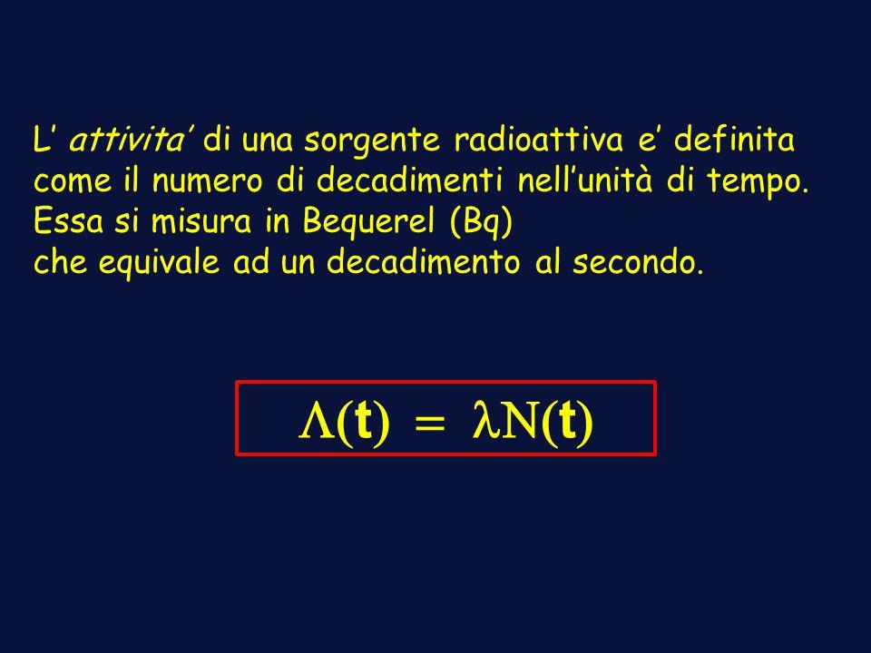 L attivita di una sorgente radioattiva e definita come il numero di decadimenti nellunità di tempo. Essa si misura in Bequerel (Bq) che equivale ad un