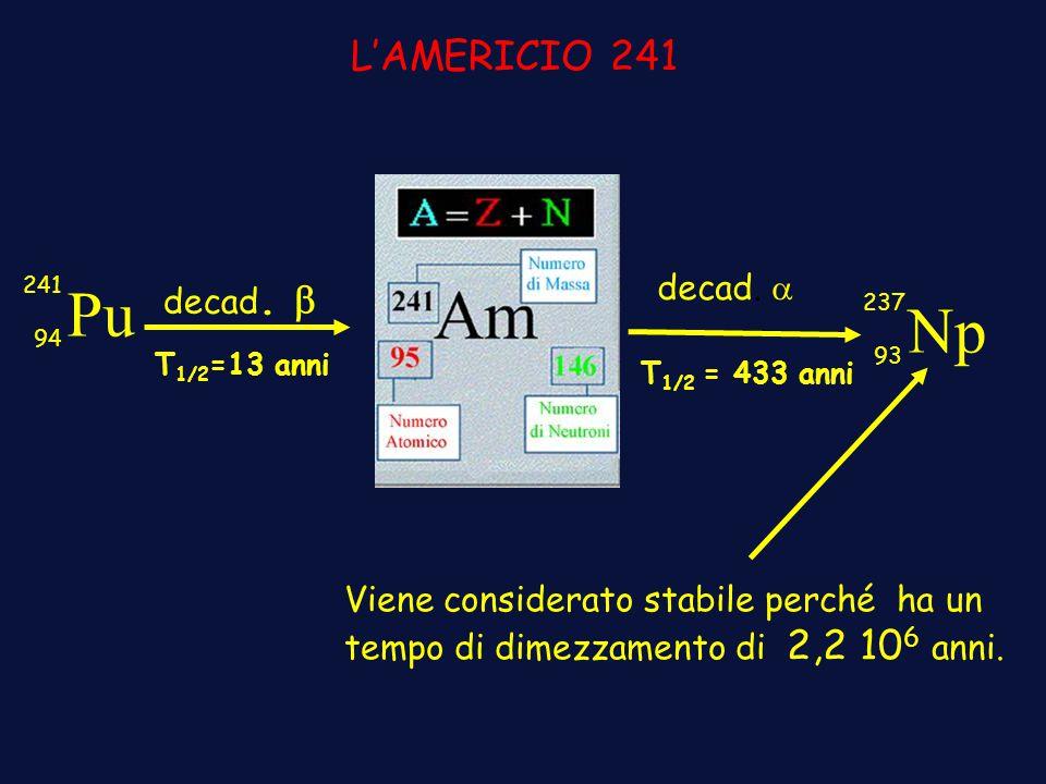 LAMERICIO 241 Pu 241 94 T 1/2 =13 anni decad. T 1/2 = 433 anni decad. Np 237 93 Viene considerato stabile perché ha un tempo di dimezzamento di 2,2 10