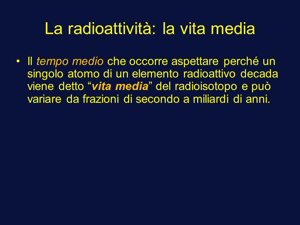 La radioattività: la vita media Il tempo medio che occorre aspettare perché un singolo atomo di un elemento radioattivo decada viene detto vita media del radioisotopo e può variare da frazioni di secondo a miliardi di anni.