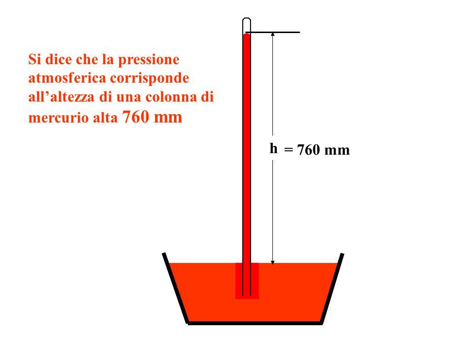 = 760 mm h Si dice che la pressione atmosferica corrisponde allaltezza di una colonna di mercurio alta 760 mm
