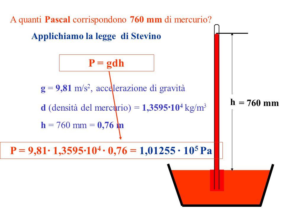 A quanti Pascal corrispondono 760 mm di mercurio? Applichiamo la legge di Stevino P = gdh g = 9,81 m/s 2, accelerazione di gravità d (densità del merc