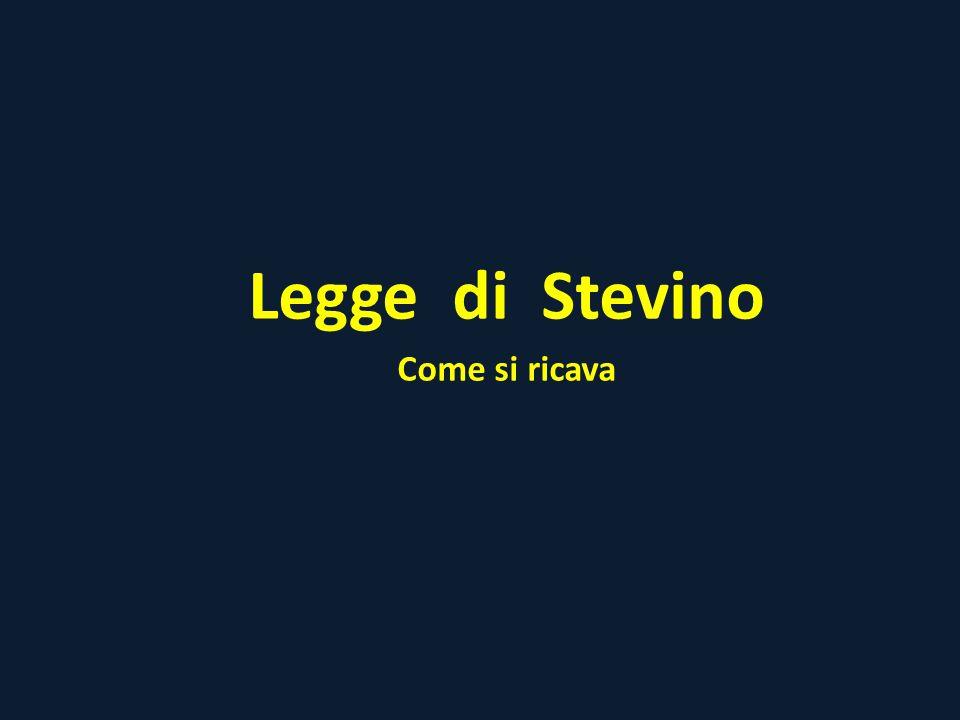 Legge di Stevino Come si ricava