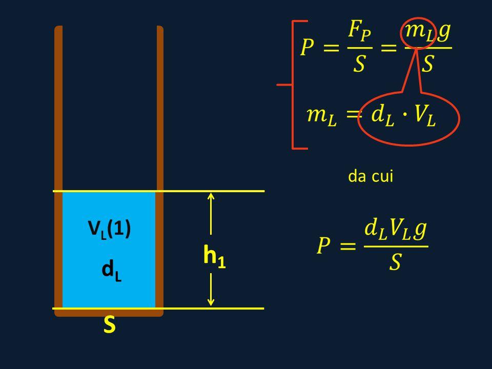 dLdL V L (1) h1h1 S da cui