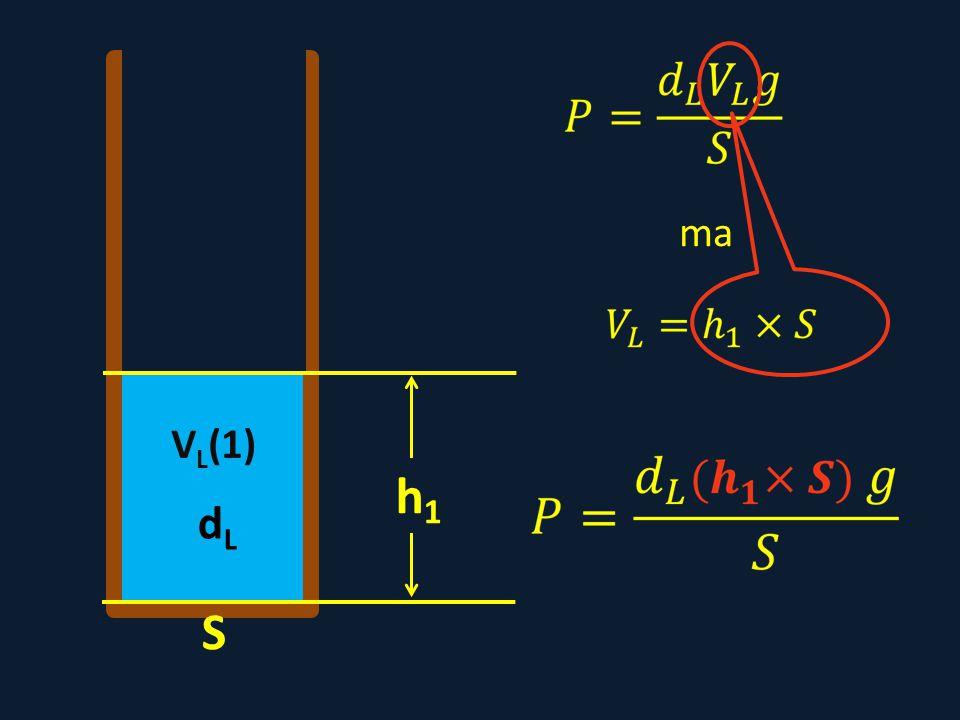 dLdL V L (1) h1h1 S ma