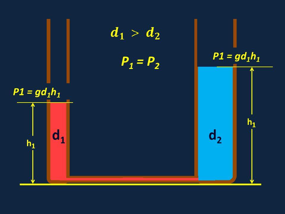 P 1 = P 2 P1 = gd 1 h 1 h1h1 h1h1