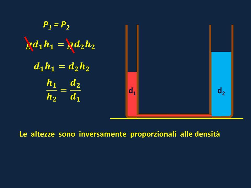 P 1 = P 2 Le altezze sono inversamente proporzionali alle densità