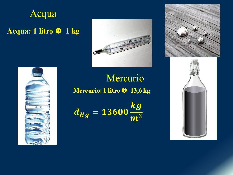 Mercurio Acqua: 1 litro 1 kg Mercurio: 1 litro 13,6 kg Acqua