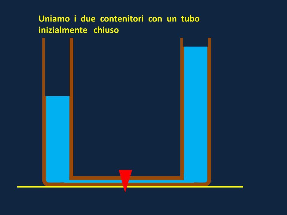 Avviene uno spostamento di fluido dalla zona a pressione maggiore a quella a pressione minore fino a quando P 1 = P 2 P1 = gd 1 h 1 h1h1 h1h1