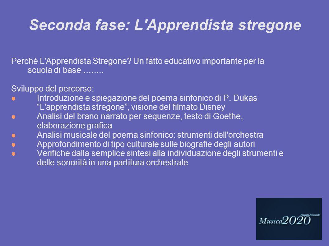 Seconda fase: L'Apprendista stregone Perchè L'Apprendista Stregone? Un fatto educativo importante per la scuola di base …..... Sviluppo del percorso: