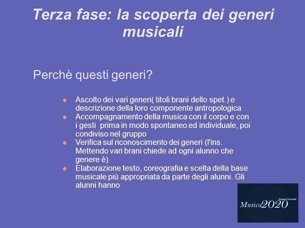 Terza fase: la scoperta dei generi musicali Perchè questi generi? Ascolto dei vari generi( titoli brani dello spet.) e descrizione della loro componen