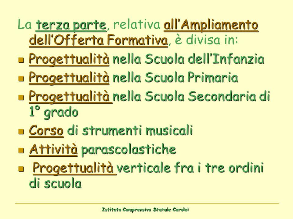 Istituto Comprensivo Statale Carolei terza parteallAmpliamento dellOfferta Formativa La terza parte, relativa allAmpliamento dellOfferta Formativa, è