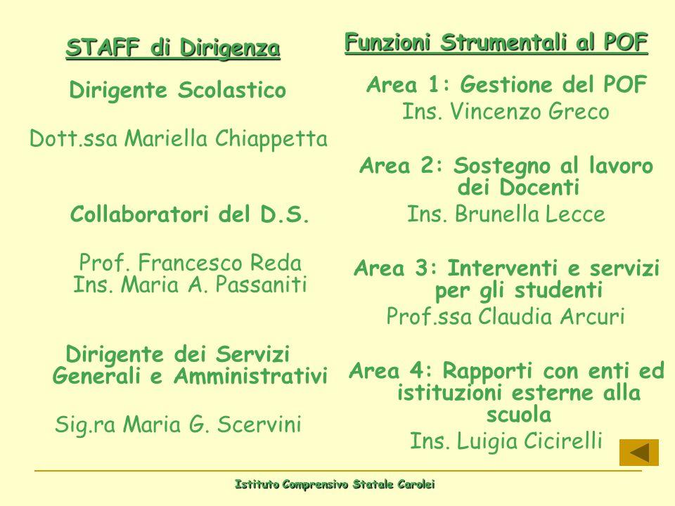 Istituto Comprensivo Statale Carolei Dirigente Scolastico Dott.ssa Mariella Chiappetta Collaboratori del D.S. Prof. Francesco Reda Ins. Maria A. Passa