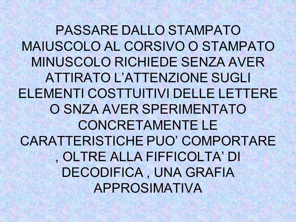PASSARE DALLO STAMPATO MAIUSCOLO AL CORSIVO O STAMPATO MINUSCOLO RICHIEDE SENZA AVER ATTIRATO LATTENZIONE SUGLI ELEMENTI COSTTUITIVI DELLE LETTERE O S