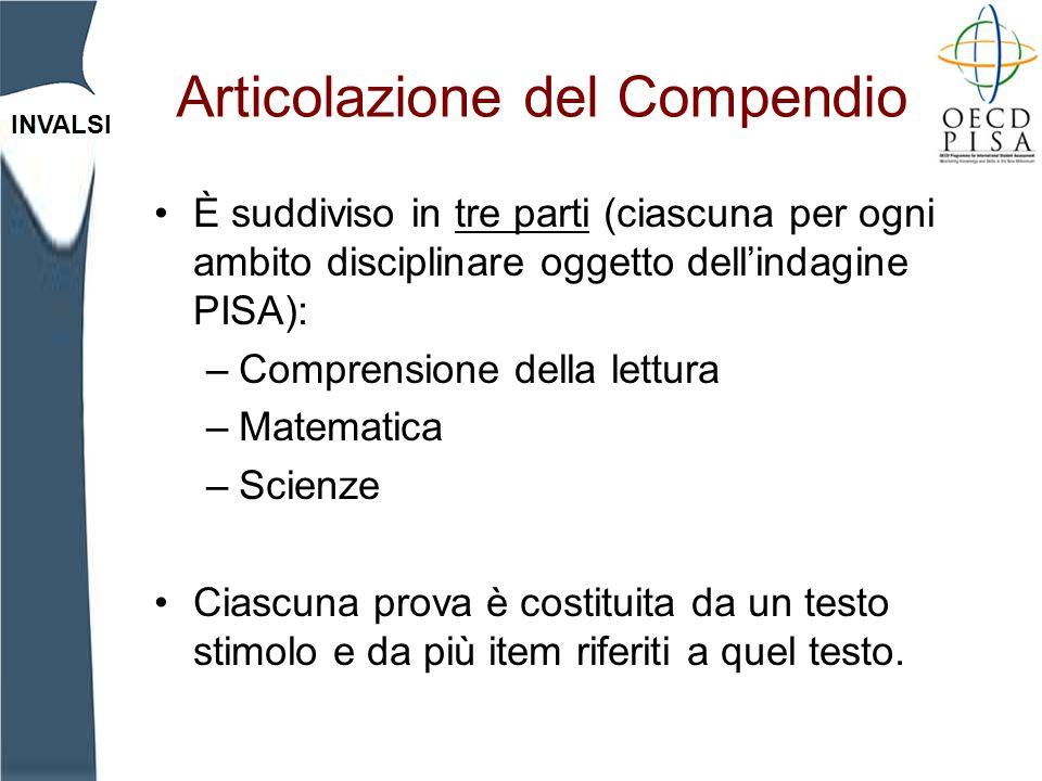 INVALSI Articolazione del Compendio È suddiviso in tre parti (ciascuna per ogni ambito disciplinare oggetto dellindagine PISA): –Comprensione della le