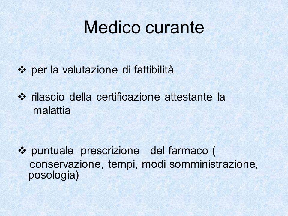 Medico curante per la valutazione di fattibilità rilascio della certificazione attestante la malattia puntuale prescrizione del farmaco ( conservazion