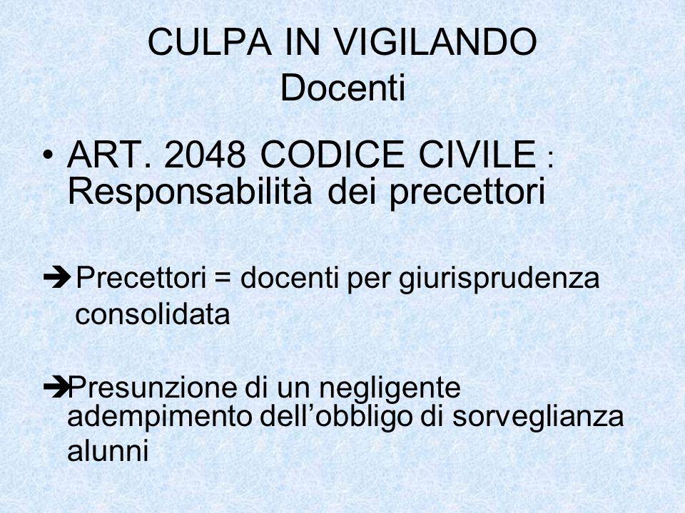 CULPA IN VIGILANDO Docenti ART. 2048 CODICE CIVILE : Responsabilità dei precettori Precettori = docenti per giurisprudenza consolidata Presunzione di