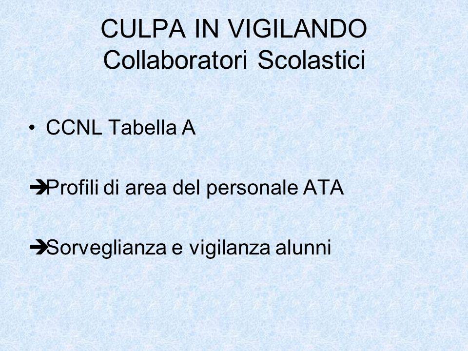 CULPA IN VIGILANDO Collaboratori Scolastici CCNL Tabella A Profili di area del personale ATA Sorveglianza e vigilanza alunni