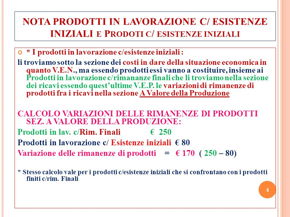 V. E. P. AVERE = RICAVI A) VALORE DELLA PRODUZIONE: Prodotti c/vendite Lavorazioni c/terzi Rimborsi Spese di vendita Resi su vendite Ribassi e abbuoni
