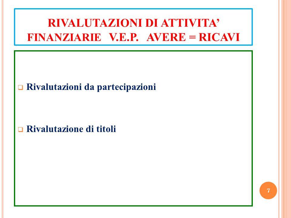 PROVENTI FINANZIARI – V.E.P. – AVERE = RICAVI Proventi da partecipazioni Interessi Attivi v/controllate, collegate, controllanti Interessi su Titoli U