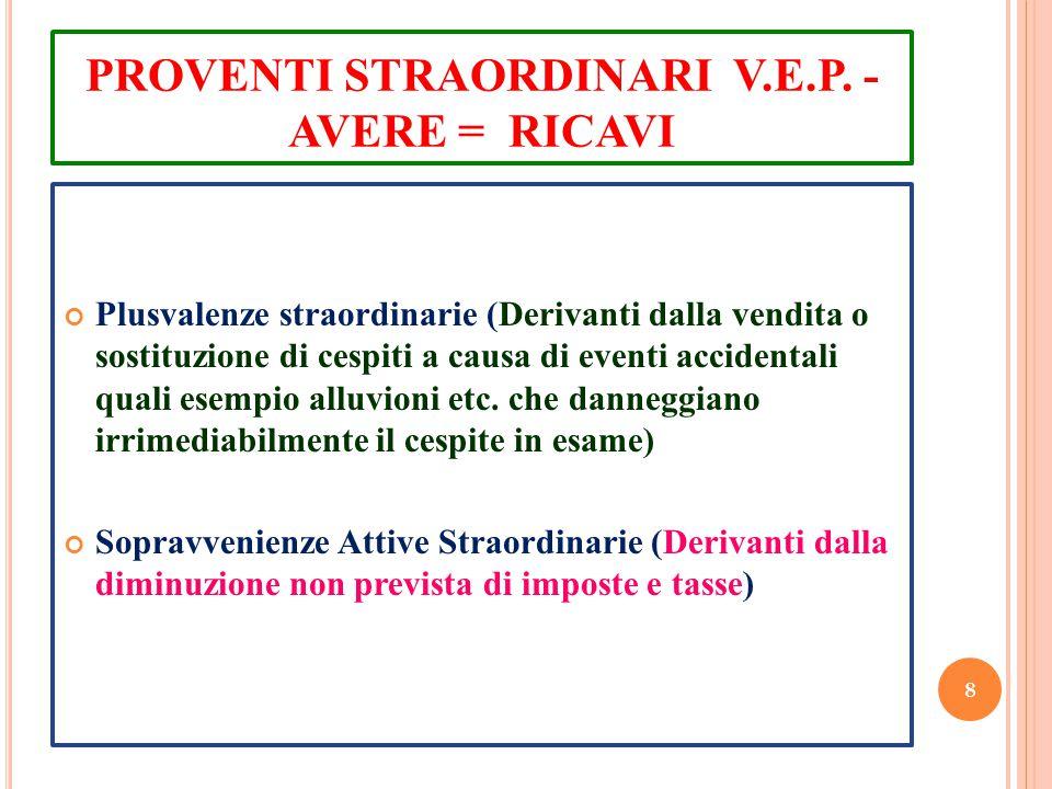 RIVALUTAZIONI DI ATTIVITA FINANZIARIE V.E.P. AVERE = RICAVI Rivalutazioni da partecipazioni Rivalutazione di titoli 7