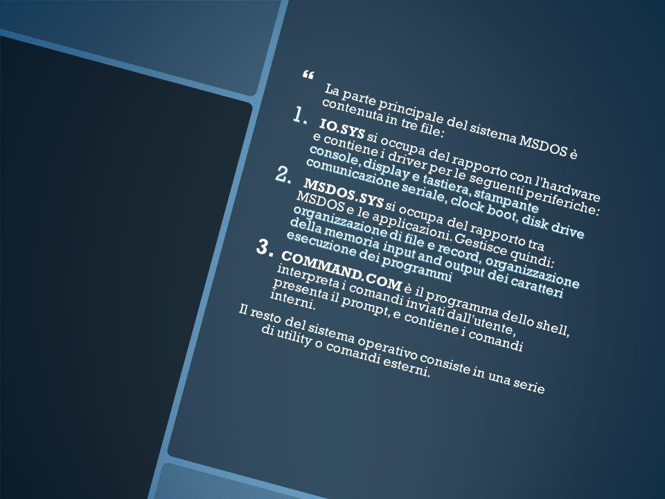 La parte principale del sistema MSDOS è contenuta in tre file: 1.