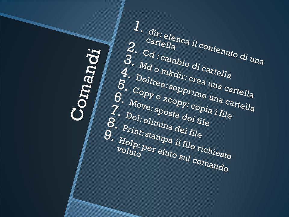 Comandi 1.dir: elenca il contenuto di una cartella 2.