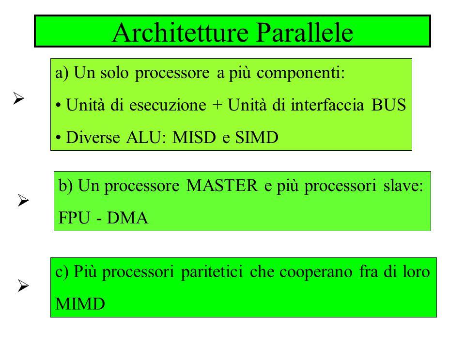 Architetture Parallele a) Un solo processore a più componenti: Unità di esecuzione + Unità di interfaccia BUS Diverse ALU: MISD e SIMD b) Un processor