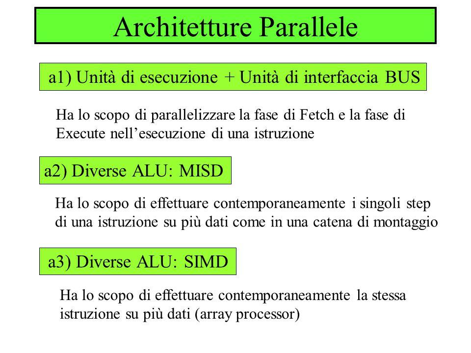Architetture Parallele a1) Unità di esecuzione + Unità di interfaccia BUS Ha lo scopo di parallelizzare la fase di Fetch e la fase di Execute nellesec