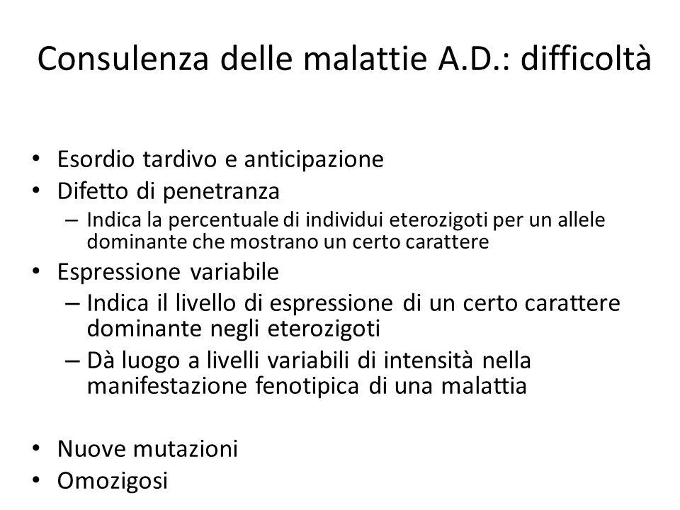 Consulenza delle malattie A.D.: difficoltà Esordio tardivo e anticipazione Difetto di penetranza – Indica la percentuale di individui eterozigoti per