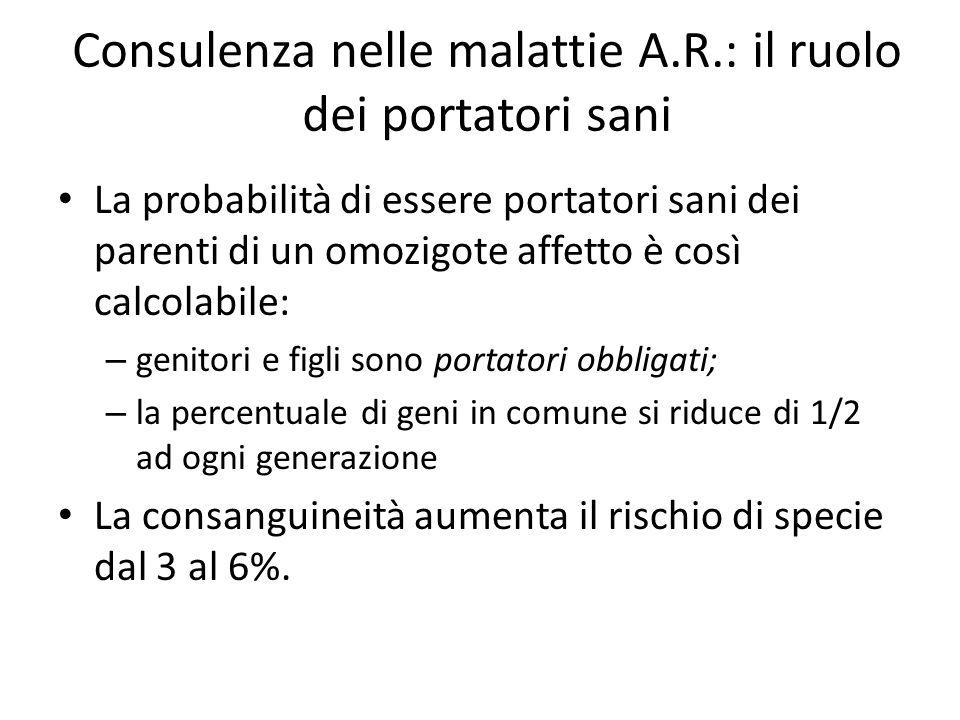 Consulenza nelle malattie A.R.: il ruolo dei portatori sani La probabilità di essere portatori sani dei parenti di un omozigote affetto è così calcola