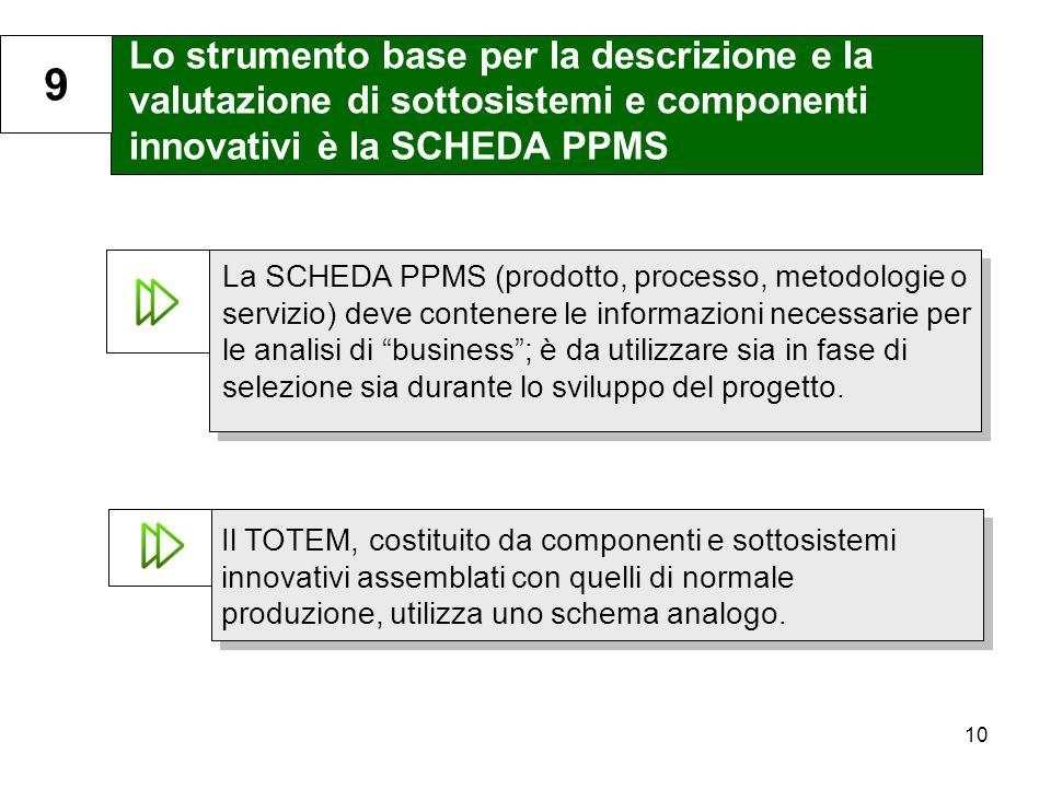 10 Lo strumento base per la descrizione e la valutazione di sottosistemi e componenti innovativi è la SCHEDA PPMS 9 La SCHEDA PPMS (prodotto, processo, metodologie o servizio) deve contenere le informazioni necessarie per le analisi di business; è da utilizzare sia in fase di selezione sia durante lo sviluppo del progetto.