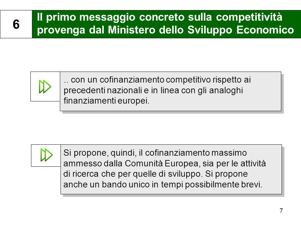 7 Il primo messaggio concreto sulla competitività provenga dal Ministero dello Sviluppo Economico 6..