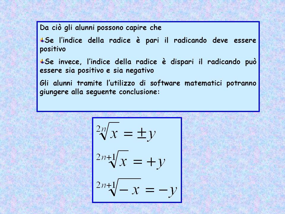 Da ciò gli alunni possono capire che Se lindice della radice è pari il radicando deve essere positivo Se invece, lindice della radice è dispari il rad