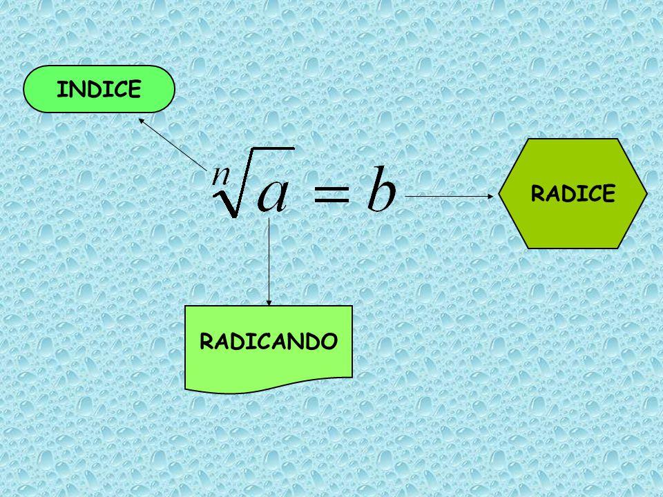RADICANDO INDICE RADICE