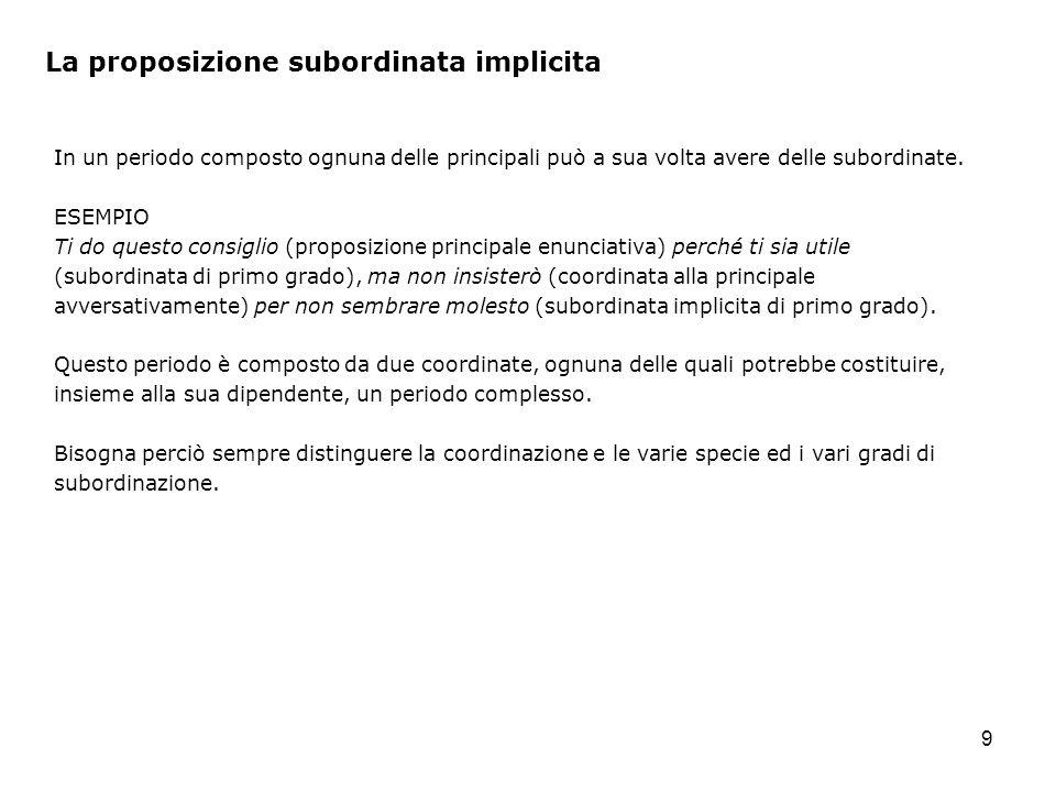 10 La proposizione subordinata implicita Fare lanalisi del periodo significa infatti: 1)determinare il numero delle proposizioni; 2)esaminare se siano principali, coordinate o subordinate; 3)determinare il grado e la specie della subordinazione.
