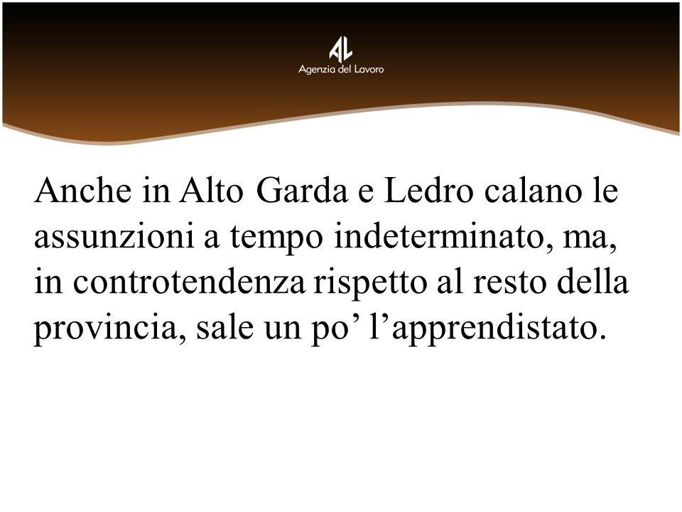 Anche in Alto Garda e Ledro calano le assunzioni a tempo indeterminato, ma, in controtendenza rispetto al resto della provincia, sale un po lapprendistato.