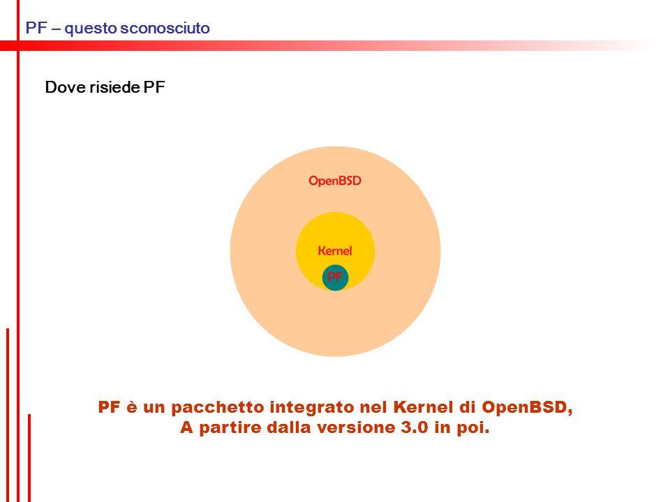 PF – questo sconosciuto Cosa è PF PF è un programma – ad un input costituito da un file di regole ed un traffico di rete, associa un output costituito da un file di log e dal comportamento del nuovo traffico shaped