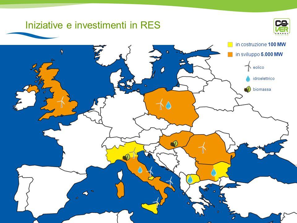 Iniziative e investimenti in RES in costruzione 100 MW in sviluppo 5.000 MW idroelettrico biomassa eolico
