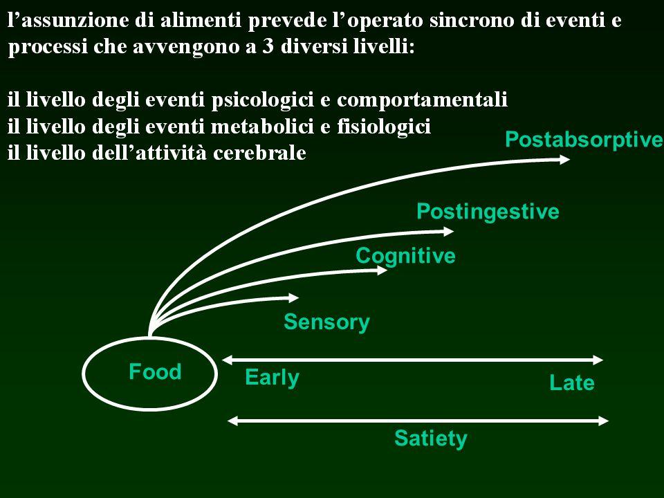 Neurotrasmettitori Dopamina (D) La D esercita un tono inibitorio fisiologico sul consumo di cibo attraverso lattivazione dei recettori D2 dopaminergici centrali.