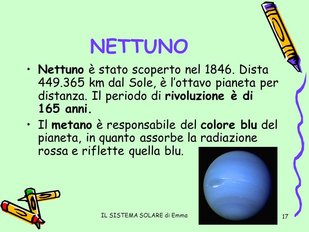 IL SISTEMA SOLARE di Emma 17 NETTUNO Nettuno è stato scoperto nel 1846. Dista 449.365 km dal Sole, è lottavo pianeta per distanza. Il periodo di rivol