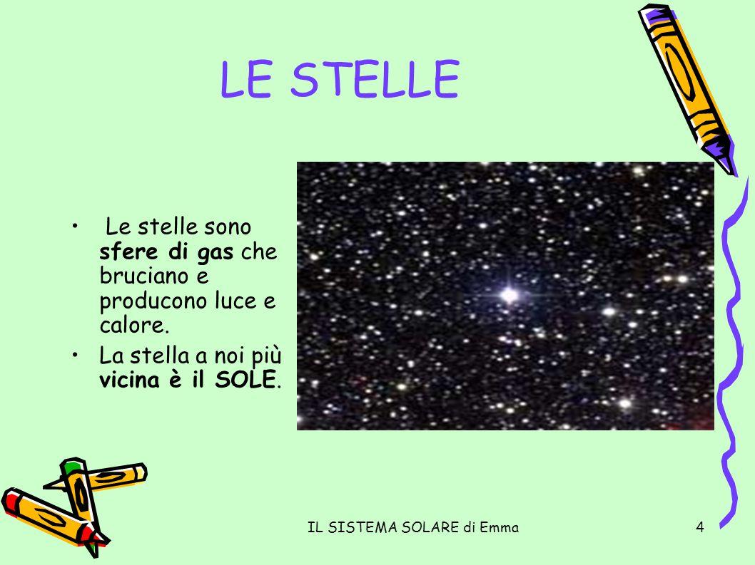 IL SISTEMA SOLARE di Emma4 LE STELLE Le stelle sono sfere di gas che bruciano e producono luce e calore. La stella a noi più vicina è il SOLE.