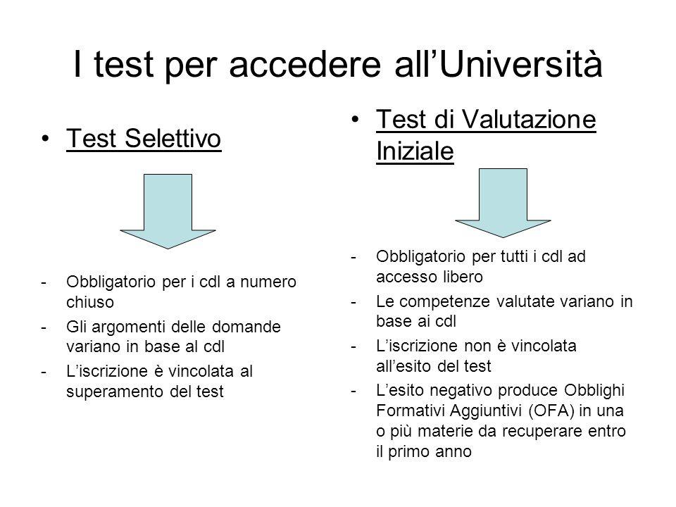 I test per accedere allUniversità Test Selettivo -Obbligatorio per i cdl a numero chiuso -Gli argomenti delle domande variano in base al cdl -Liscrizi