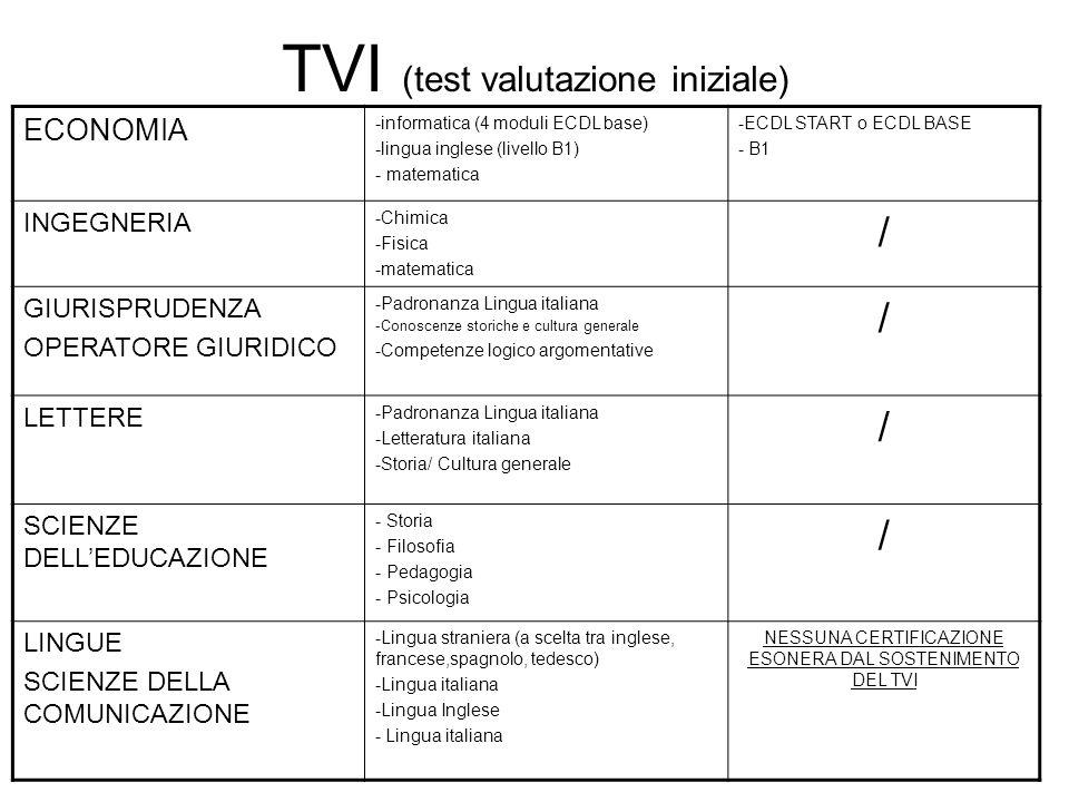 TVI (test valutazione iniziale) ECONOMIA -informatica (4 moduli ECDL base) -lingua inglese (livello B1) - matematica -ECDL START o ECDL BASE - B1 INGE
